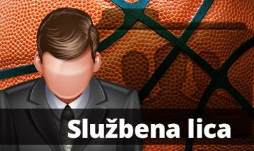 FIBA Pravila igre 2020